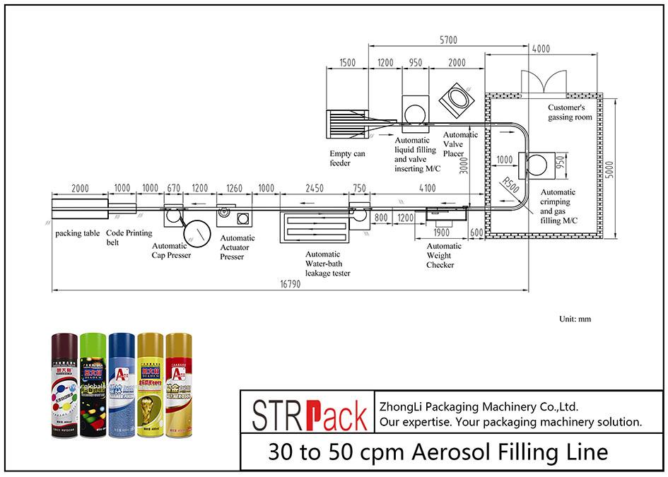 30 සිට 50 cpm දක්වා Aerosol පිරවුම් මාර්ගය