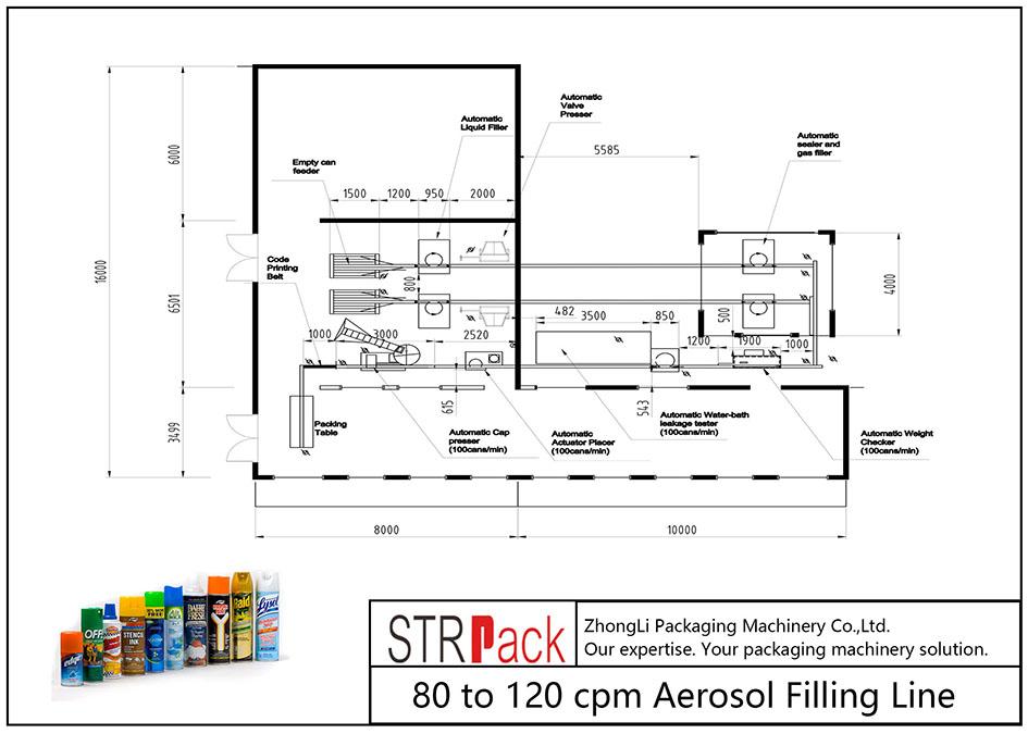 80 සිට 120 cpm දක්වා Aerosol පිරවුම් මාර්ගය